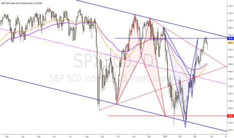 SPX500: Short on bearish bat harmonic