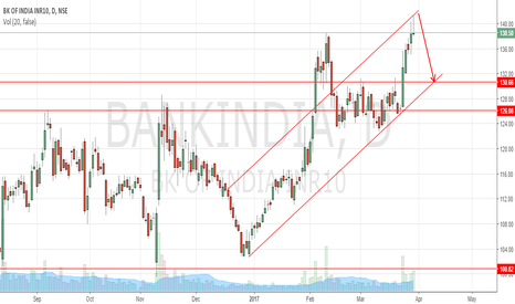 BANKINDIA: Bank of India has been approaching channel support