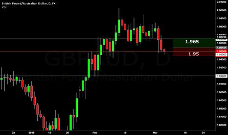 GBPAUD: Possible GBP/AUD LONG