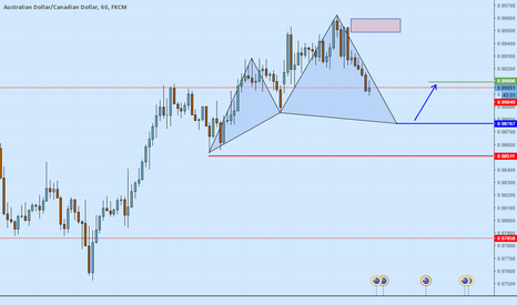 AUDCAD: AUDCAD With trend Long setup on a Cypher pattern