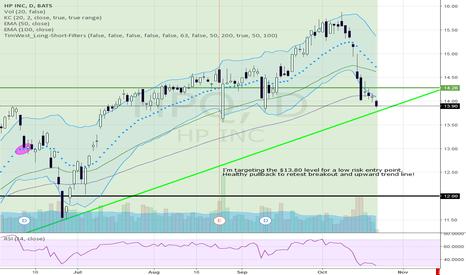HPQ: HPQ Near Buy-Point!