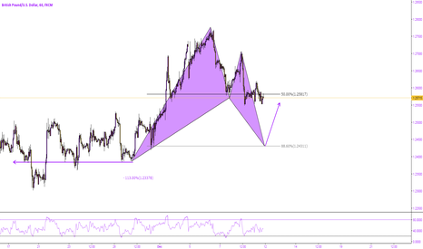 GBPUSD: GBPUSD - VERY EARLY BAT