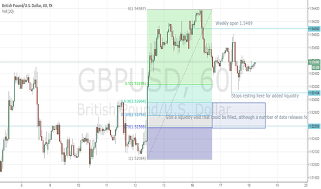 GBPUSD: ICT Inspired long targeting move to 1.5480