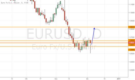 EURUSD: EurUsd diretto verso 1,08 nelle prossime sedute