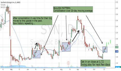 SYN: 20-MA CROSS SWING PLAY