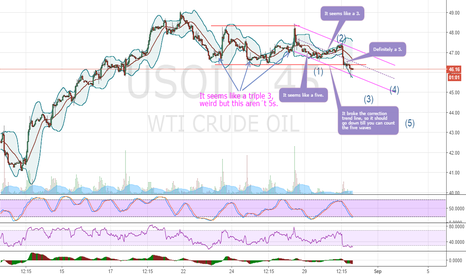 USOIL: Elliott wave analisis: Oil down maybe to 44-43