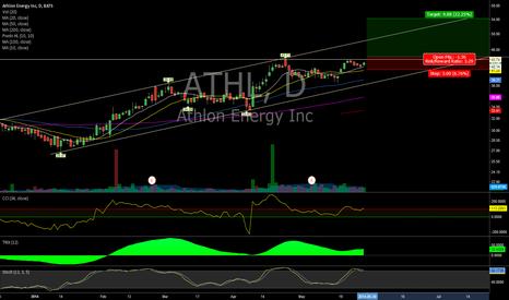 ATHL: $ATHL