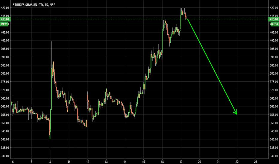 STAR: STAR : Shorter term trend reversal