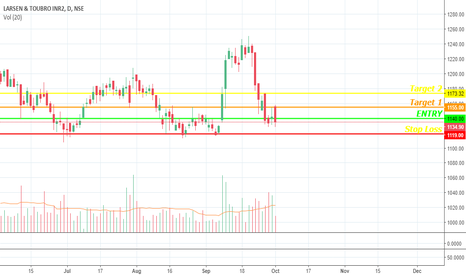LT: Can L&T get support !!!!