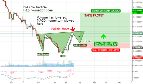 ETHBTC: One last possible ETH/BTC dip before our run up
