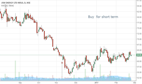 JSWENERGY: buy for short term