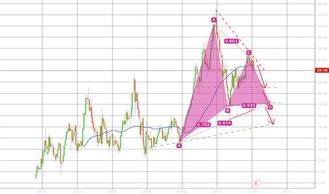 WJA: A Mo chart to explain WJA analysis