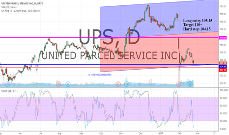 UPS: Long 105.15