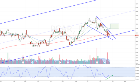 PCAR: PCAR Stochastic Divergence on Channel Line