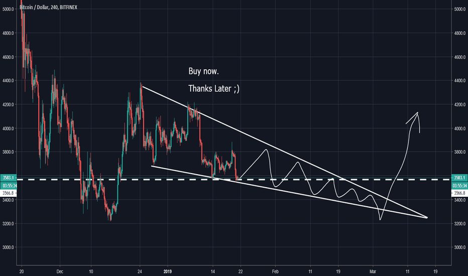 BTCUSD: NEW Chart Bitcoin For 1 month A head! Take A Look!