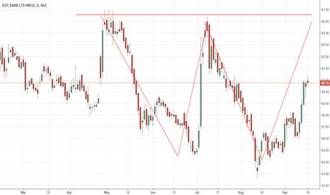 IDFCBANK: IDFC Bank - Possible Double Bottom ?