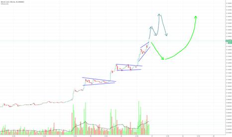 BCCBTC: BitcoinCash_BTC