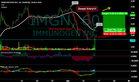 IMGN: MPP GREEN FRIDAY BUY ALERT - This stock is Rocking!