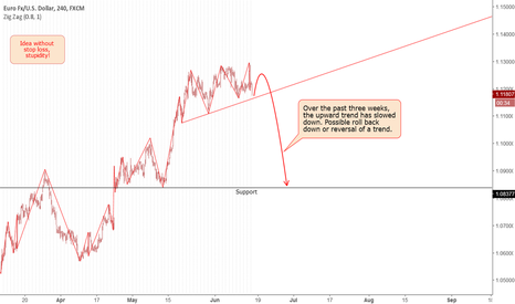 EURUSD: EUR: A trend reversal is possible.