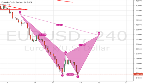 EURUSD: maybe if it gose to D