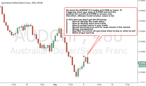AUDCHF: AUDCHF - BEARISH Strategy