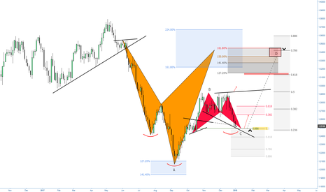 USDCAD: (Daily) Bounce or be hunted!