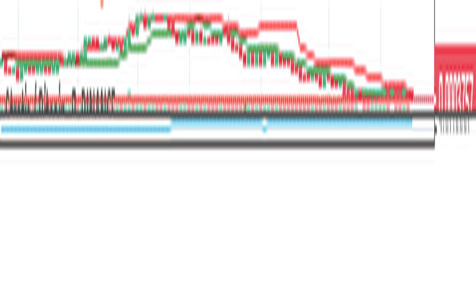 STRATBTC: Прогноз по паре STRAT/BTC