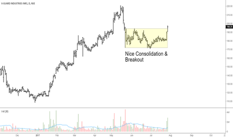 VGUARD: V Guard Industries: Consolidation & Breakout