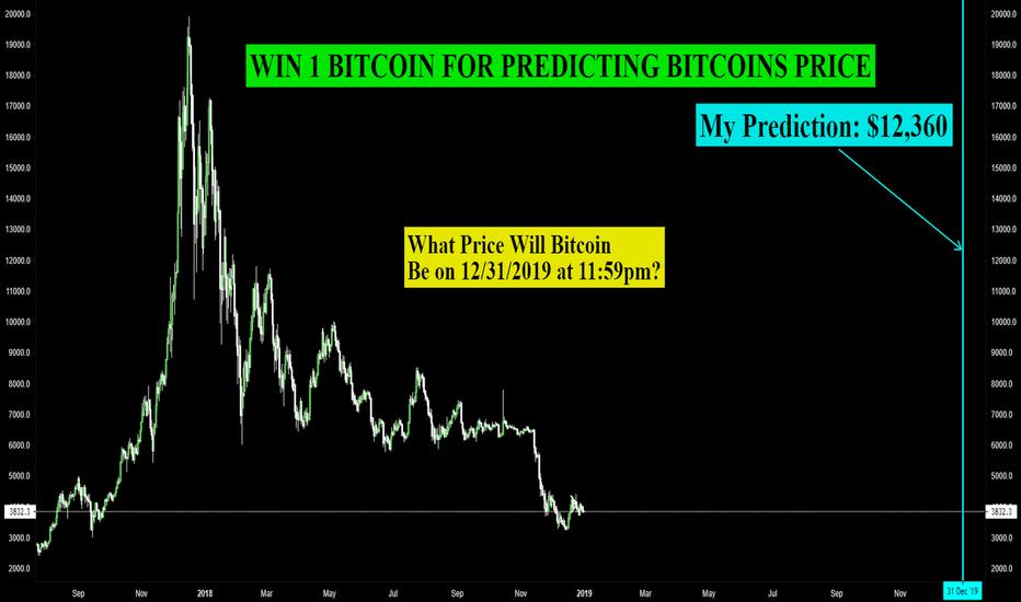 BTCUSD: Win 1 Bitcoin For Your New Year's Bitcoin Prediction...