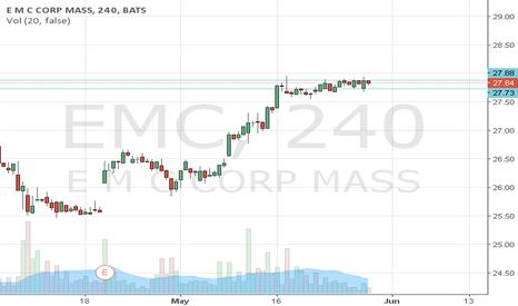 EMC: Linea de Tendencia y Resistencia EMC