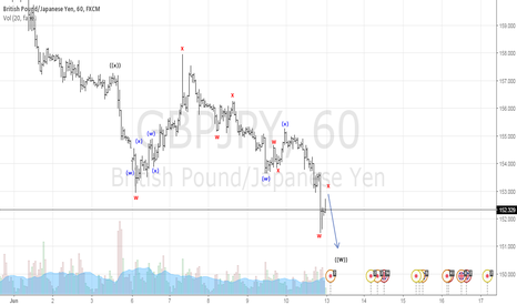 GBPJPY: nice order for monday
