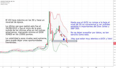 VIX: Actualización $VIX