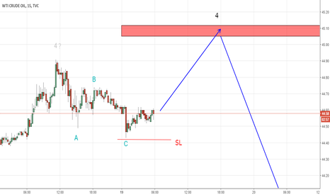 USOIL: Crude Oil Long Trading Setup (Elliott Wave Analysis)