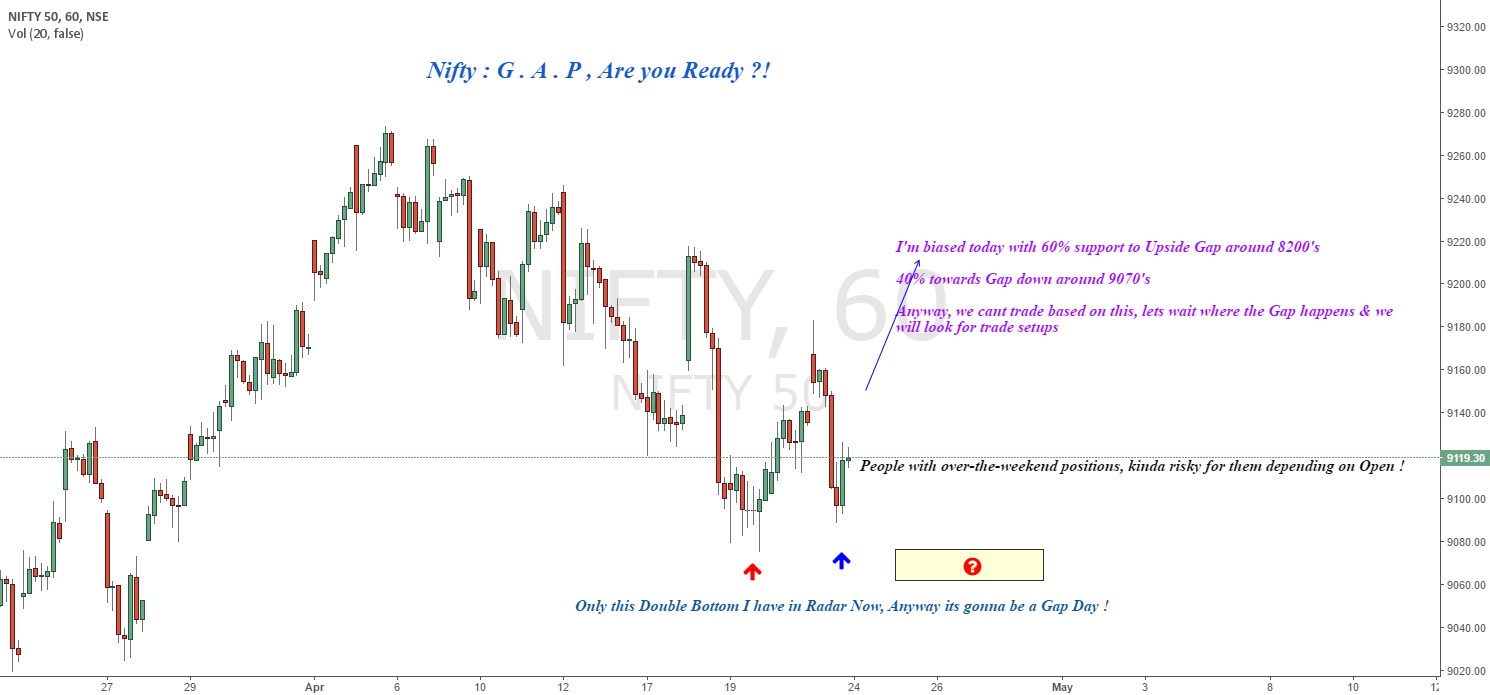 Nifty : G . A . P , Are you Ready ?!