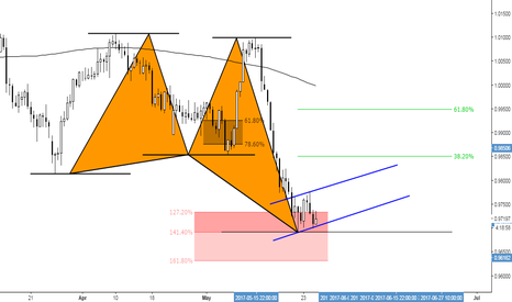 USDCHF: (12h) Bullish Butterfly at 141 % extension