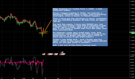 EURUSD: never putting my charts here again to public!