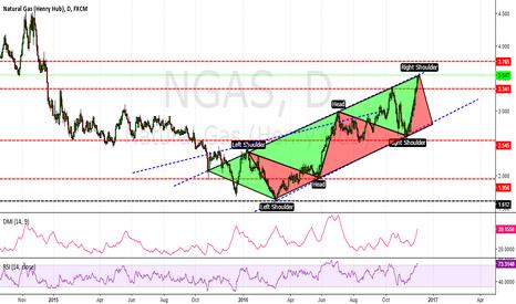 NGAS: short probabile