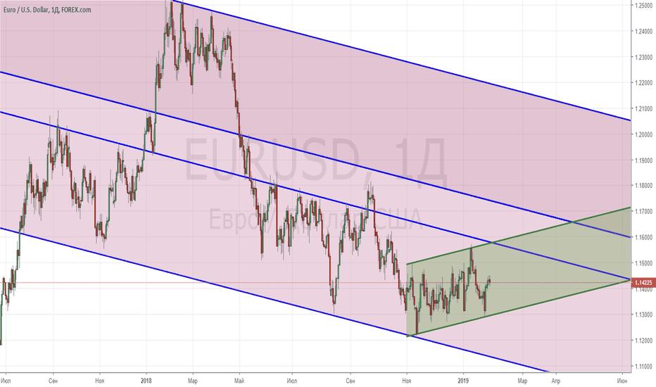 EURUSD: EUR/USD_2019/01/30