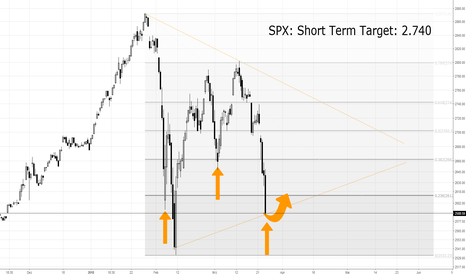 SPX: SPX: Kurzfristiges Ziel 2.740