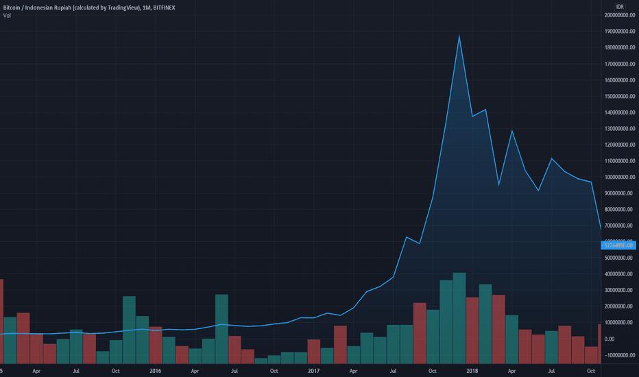bitcoin mining indonesia
