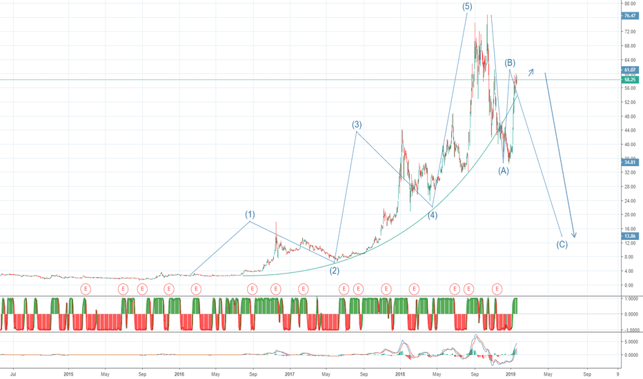 WEED: Canopy Bubble correction