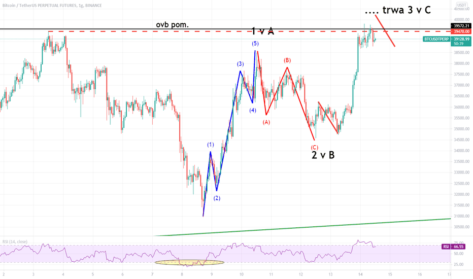 btc trading ltd)