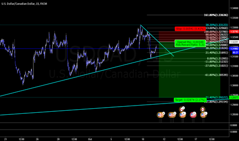 USDCAD: USDCAD, possible short.