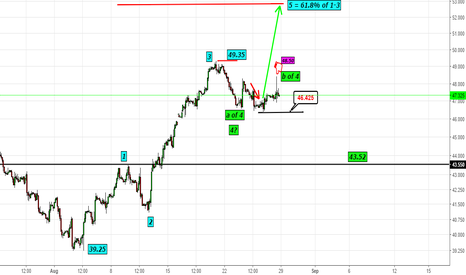 QM1!: Oil- in 4th wave correction