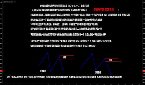 USOIL: 如何识别超大和特大机构的供需区连载(10-1 or 20-1)技术总结