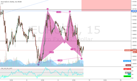 EURUSD: Bat pattern on 15M