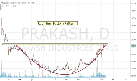 PRAKASH: Prakash Ind.- Rounding Bottom- Awaiting Breakout- Potential Buy