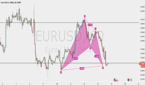 EURUSD: Bull Bat EURUSD 1Hr Chart