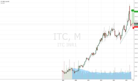 ITC: Long