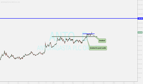 ANTO: antofagasta...buying